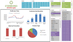 BI-Express [Business intelligence]